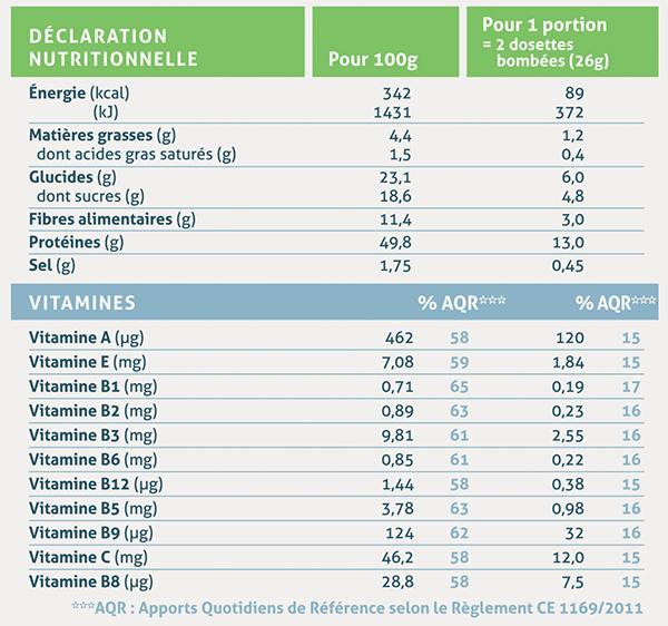 Ingrédients Cacao Vegan