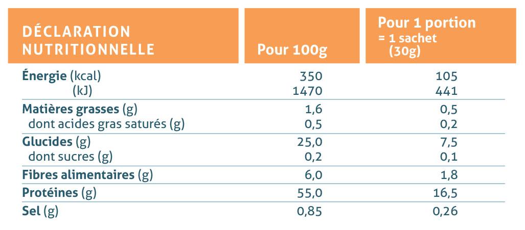 pates-proteines-nuviline