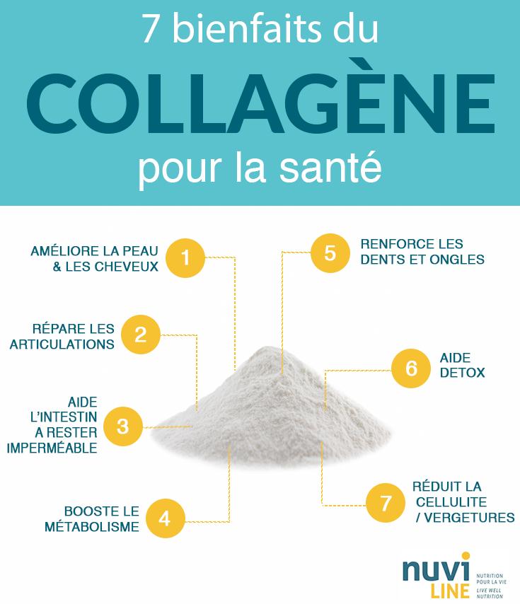 7 bienfaits du collagène
